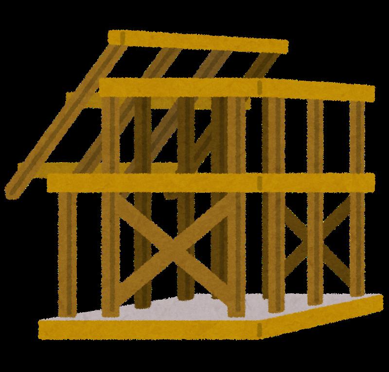家の骨組み