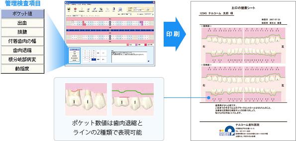 検査報告書のイメージ