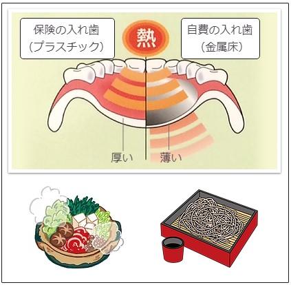暖かいお鍋、冷たいお蕎麦